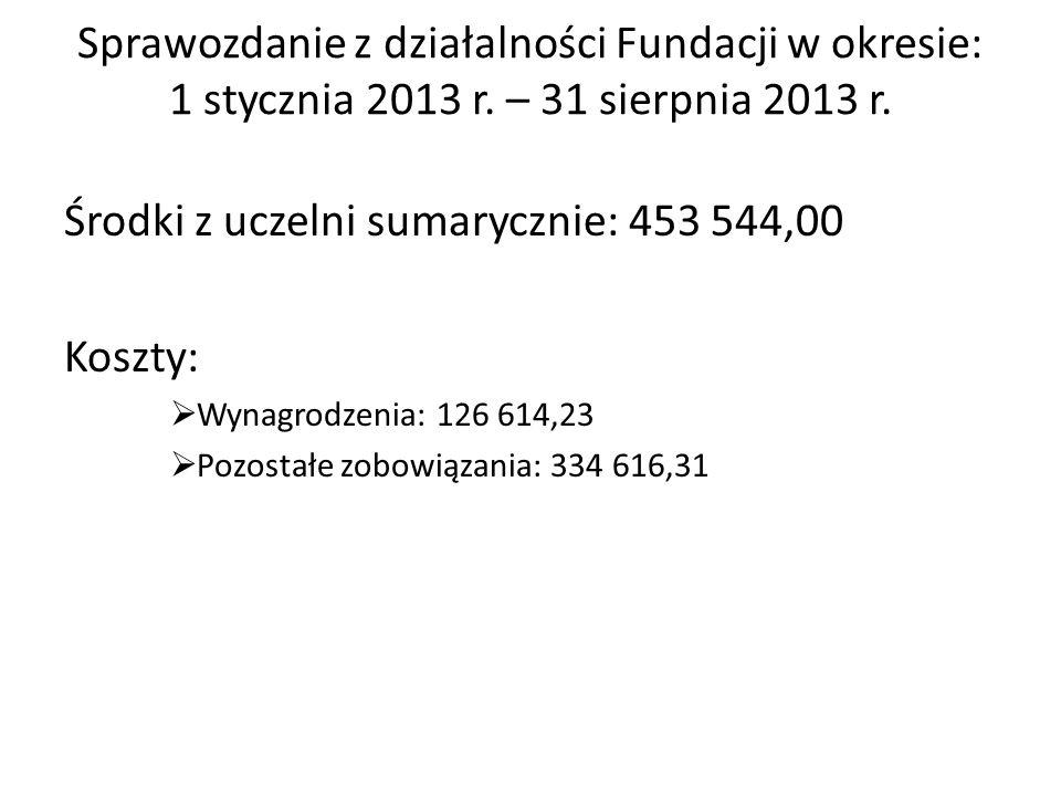 Środki z uczelni sumarycznie: 453 544,00 Koszty: Wynagrodzenia: 126 614,23 Pozostałe zobowiązania: 334 616,31 Sprawozdanie z działalności Fundacji w okresie: 1 stycznia 2013 r.