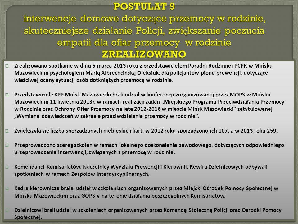 Zrealizowano spotkanie w dniu 5 marca 2013 roku z przedstawicielem Poradni Rodzinnej PCPR w Mińsku Mazowieckim psychologiem Marią Albrechcińską Oleksiuk, dla policjantów pionu prewencji, dotyczące właściwej oceny sytuacji osób dotkniętych przemocą w rodzinie.