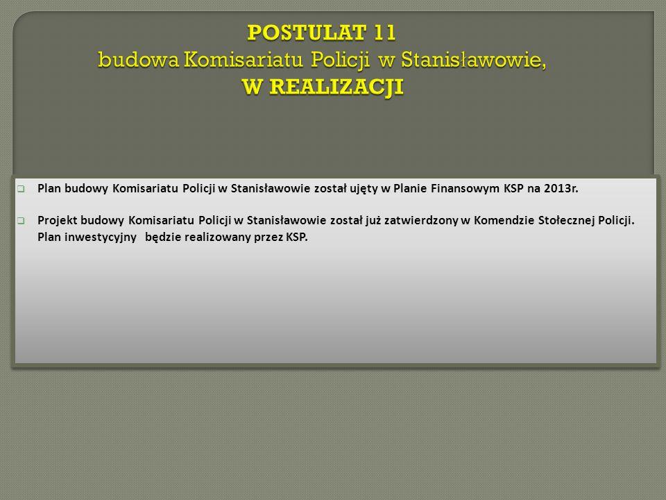 Plan budowy Komisariatu Policji w Stanisławowie został ujęty w Planie Finansowym KSP na 2013r.