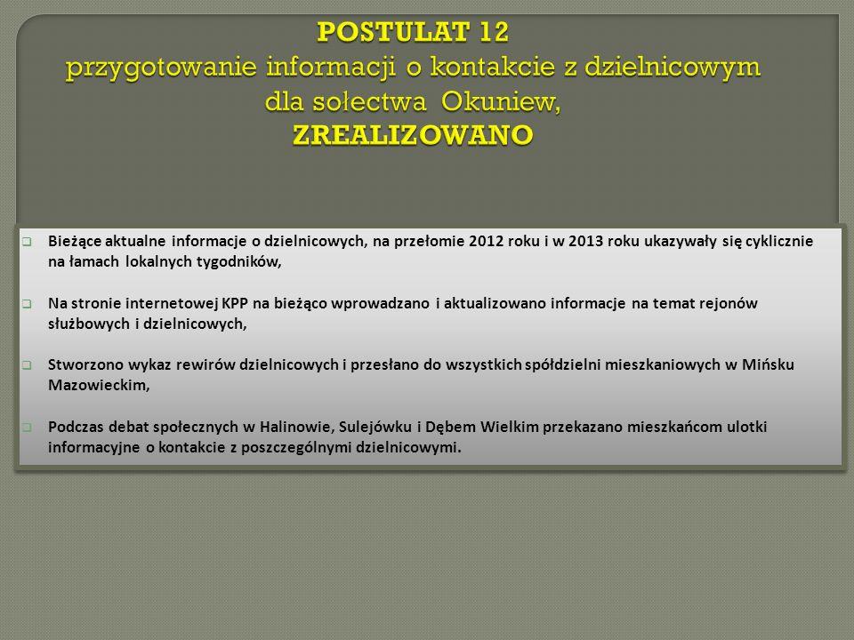 Bieżące aktualne informacje o dzielnicowych, na przełomie 2012 roku i w 2013 roku ukazywały się cyklicznie na łamach lokalnych tygodników, Na stronie