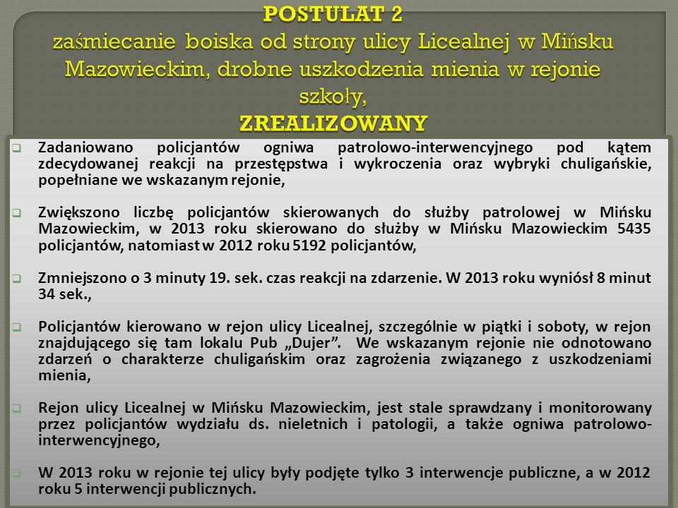 Zadaniowano policjantów ogniwa patrolowo-interwencyjnego pod kątem zdecydowanej reakcji na przestępstwa i wykroczenia oraz wybryki chuligańskie, popełniane we wskazanym rejonie, Zwiększono liczbę policjantów skierowanych do służby patrolowej w Mińsku Mazowieckim, w 2013 roku skierowano do służby w Mińsku Mazowieckim 5435 policjantów, natomiast w 2012 roku 5192 policjantów, Zmniejszono o 3 minuty 19.