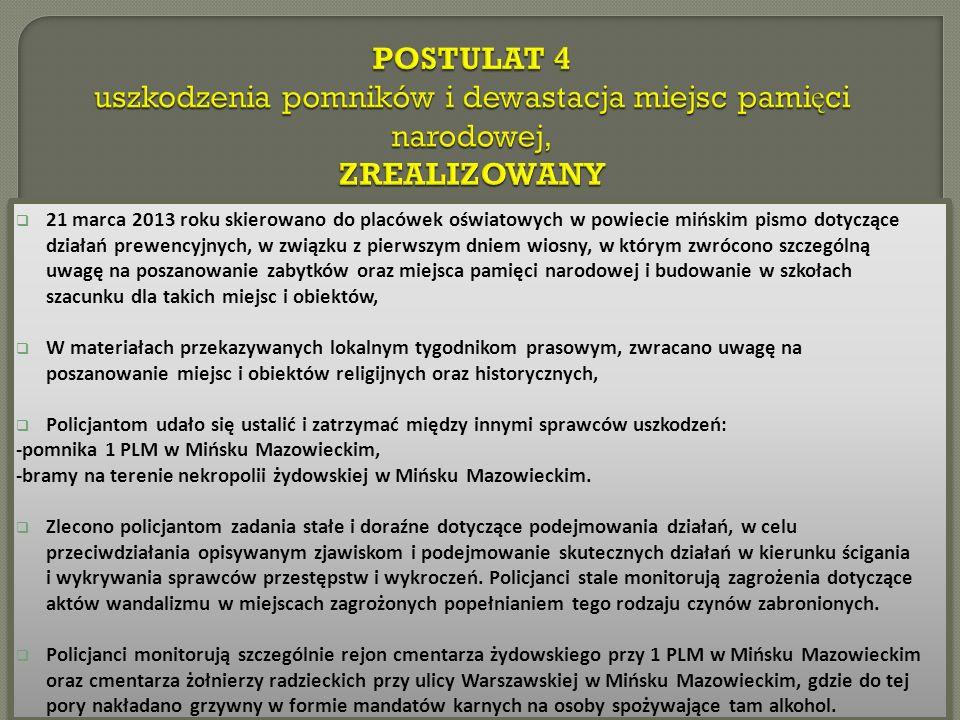 21 marca 2013 roku skierowano do placówek oświatowych w powiecie mińskim pismo dotyczące działań prewencyjnych, w związku z pierwszym dniem wiosny, w