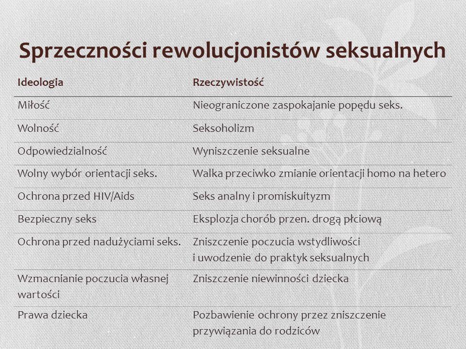 Sprzeczności rewolucjonistów seksualnych IdeologiaRzeczywistość MiłośćNieograniczone zaspokajanie popędu seks. WolnośćSeksoholizm OdpowiedzialnośćWyni