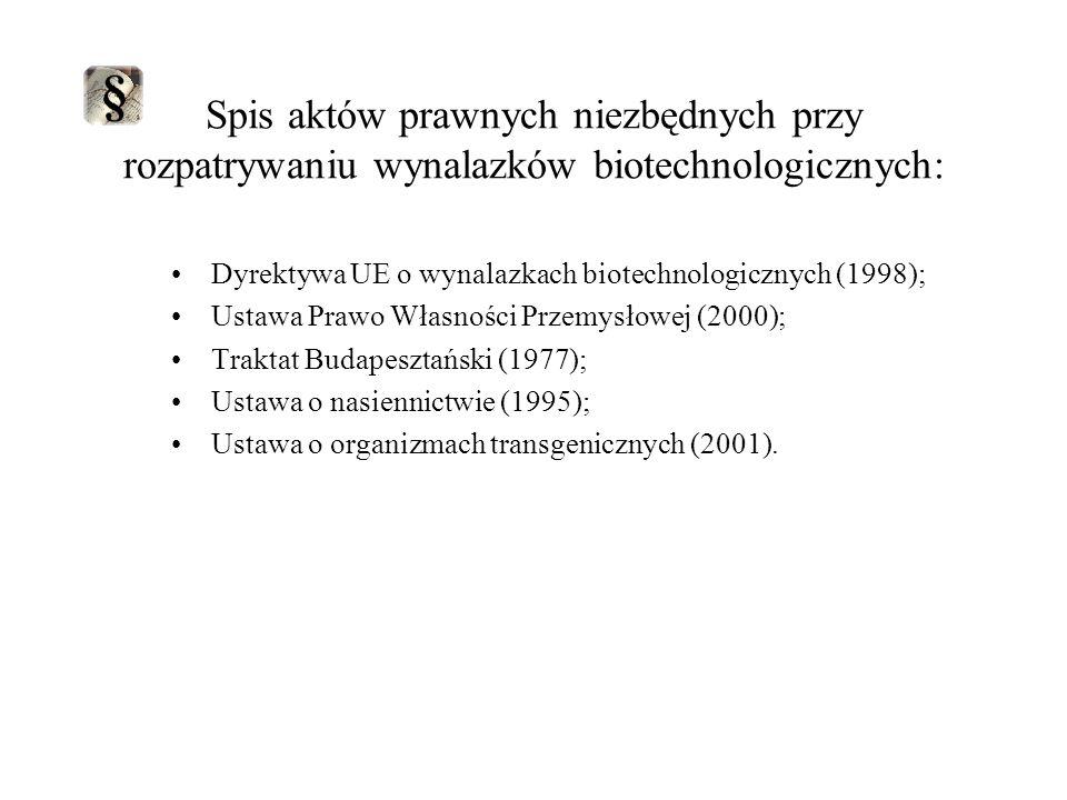 Najczęściej stosowane przepisy ustawy pwp pod kątem wynalazków biotechnologicznych Art.