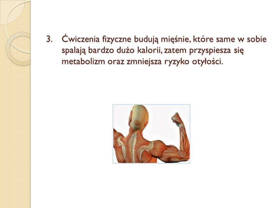 3.Ćwiczenia fizyczne budują mięśnie, które same w sobie spalają bardzo dużo kalorii, zatem przyspiesza się metabolizm oraz zmniejsza ryzyko otyłości.