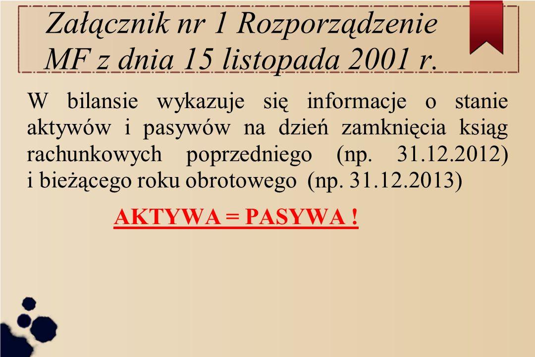 Załącznik nr 1 Rozporządzenie MF z dnia 15 listopada 2001 r. W bilansie wykazuje się informacje o stanie aktywów i pasywów na dzień zamknięcia ksiąg r