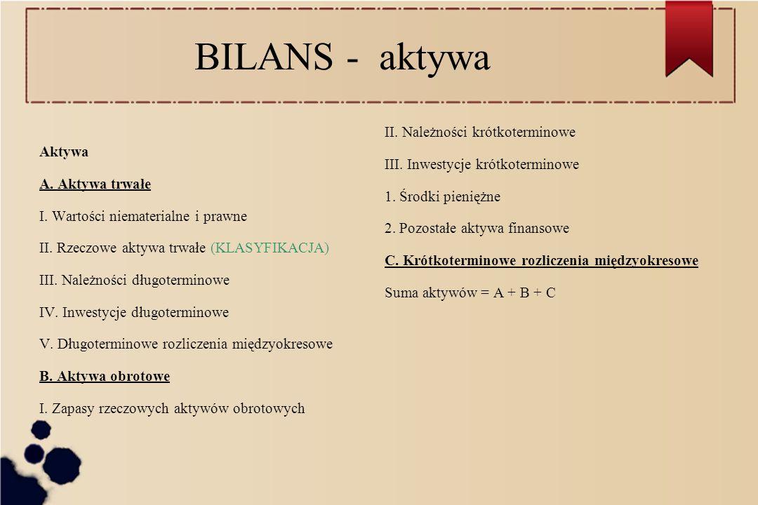 BILANS - aktywa Aktywa A. Aktywa trwałe I. Wartości niematerialne i prawne II. Rzeczowe aktywa trwałe (KLASYFIKACJA) III. Należności długoterminowe IV