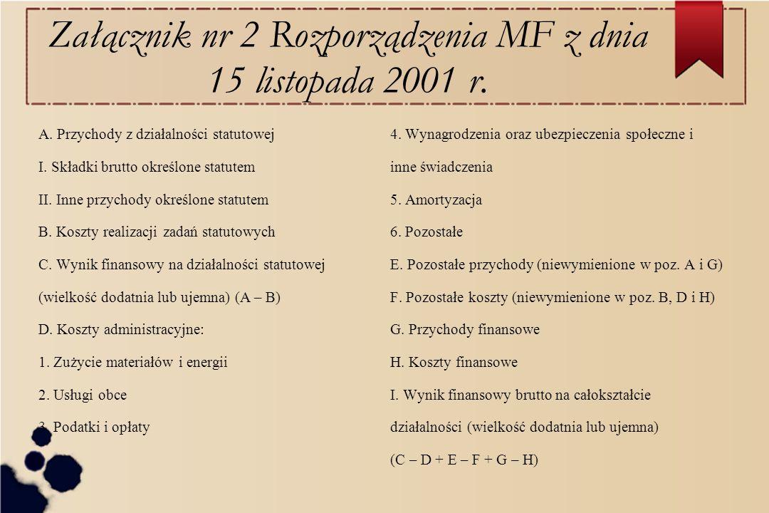 Załącznik nr 2 Rozporządzenia MF z dnia 15 listopada 2001 r. A. Przychody z działalności statutowej I. Składki brutto określone statutem II. Inne przy