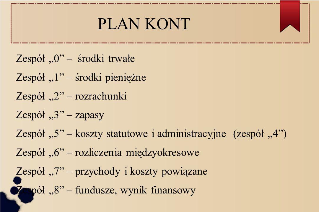 PLAN KONT Zespół 0 – środki trwałe Zespół 1 – środki pieniężne Zespół 2 – rozrachunki Zespół 3 – zapasy Zespół 5 – koszty statutowe i administracyjne