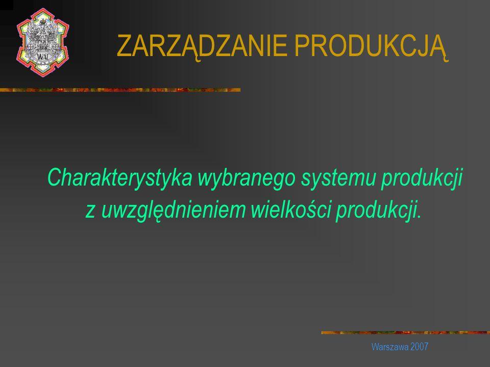 ZARZĄDZANIE PRODUKCJĄ Charakterystyka wybranego systemu produkcji z uwzględnieniem wielkości produkcji. Warszawa 2007