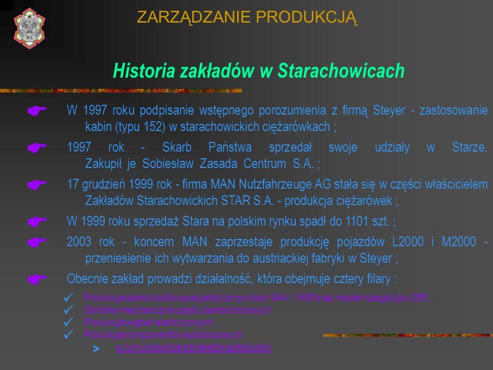 ZARZĄDZANIE PRODUKCJĄ Historia zakładów w Starachowicach W 1997 roku podpisanie wstępnego porozumienia z firmą Steyer - zastosowanie kabin (typu 152)