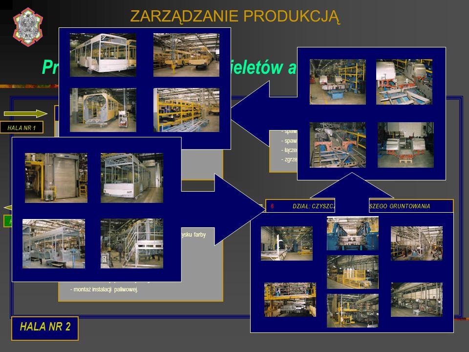 ZARZĄDZANIE PRODUKCJĄ Proces powstawania szkieletów autobusowych cd. HALA NR 2 - spawanie profili o przekroju prostokątnym; - spawanie elementów wytła
