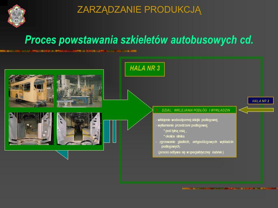 ZARZĄDZANIE PRODUKCJĄ Proces powstawania szkieletów autobusowych cd. HALA NR 3 - wklejenie wodoodpornej sklejki podłogowej; - wytłumienie przestrzeni