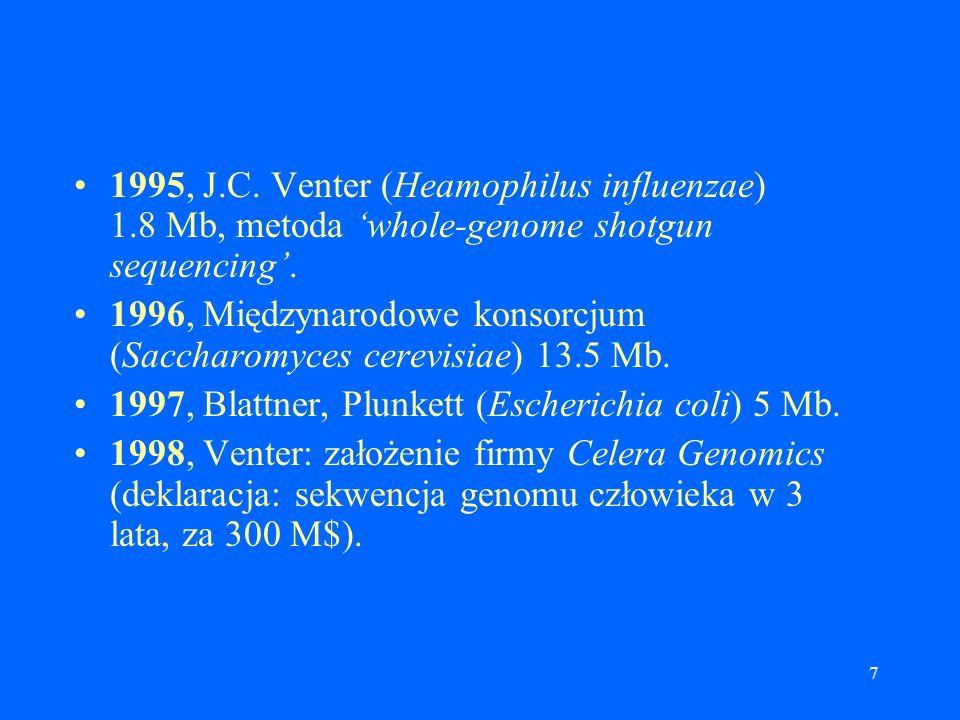 7 1995, J.C.Venter (Heamophilus influenzae) 1.8 Mb, metoda whole-genome shotgun sequencing.