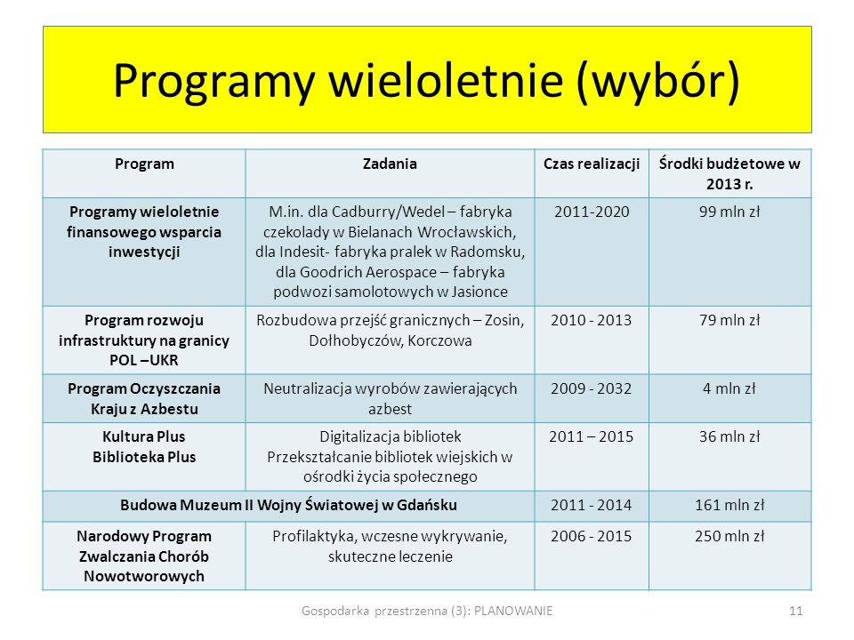 Programy wieloletnie (wybór) ProgramZadaniaCzas realizacjiŚrodki budżetowe w 2013 r. Programy wieloletnie finansowego wsparcia inwestycji M.in. dla Ca