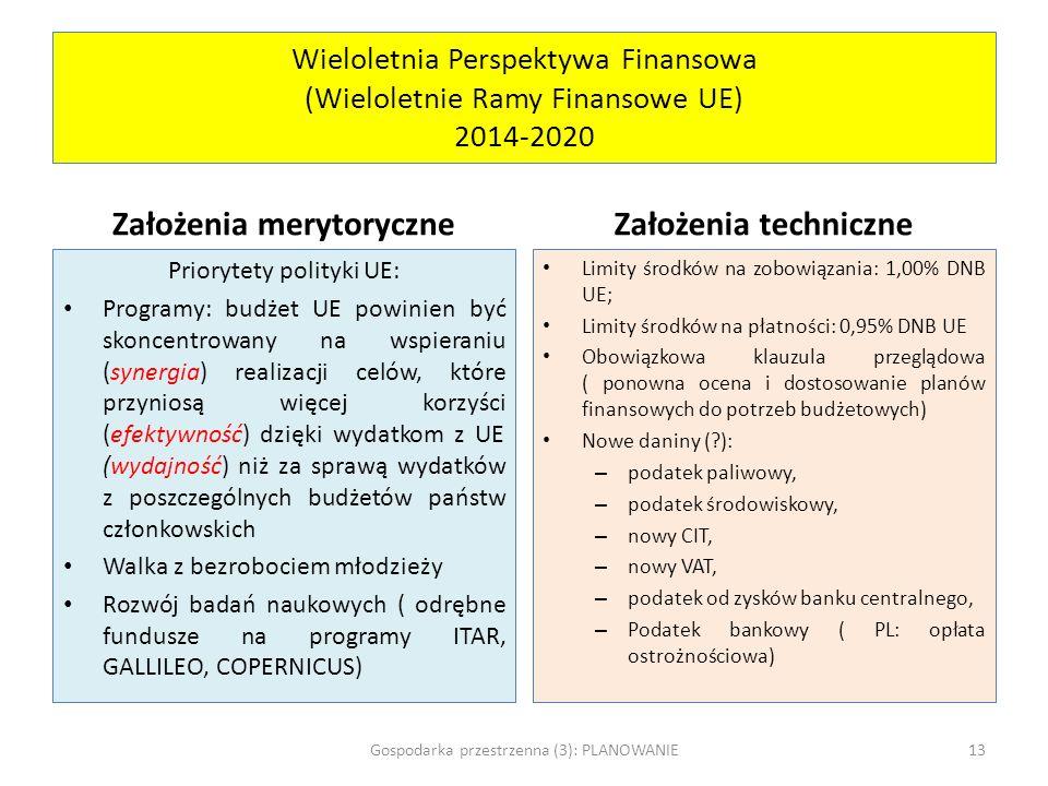 Wieloletnia Perspektywa Finansowa (Wieloletnie Ramy Finansowe UE) 2014-2020 Założenia merytoryczne Priorytety polityki UE: Programy: budżet UE powinie