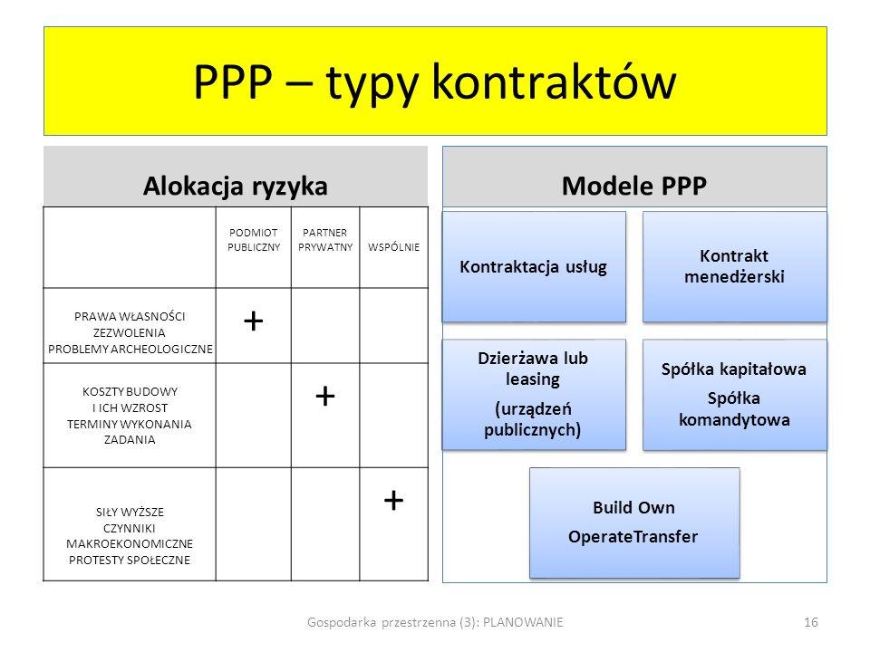 PPP – typy kontraktów Alokacja ryzyka PODMIOT PUBLICZNY PARTNER PRYWATNYWSPÓLNIE PRAWA WŁASNOŚCI ZEZWOLENIA PROBLEMY ARCHEOLOGICZNE + KOSZTY BUDOWY I