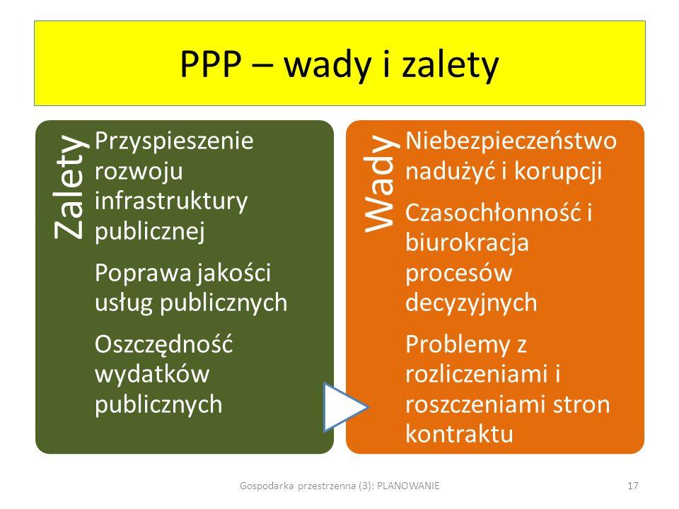 PPP – wady i zalety Zalety Przyspieszenie rozwoju infrastruktury publicznej Poprawa jakości usług publicznych Oszczędność wydatków publicznych Wady Ni