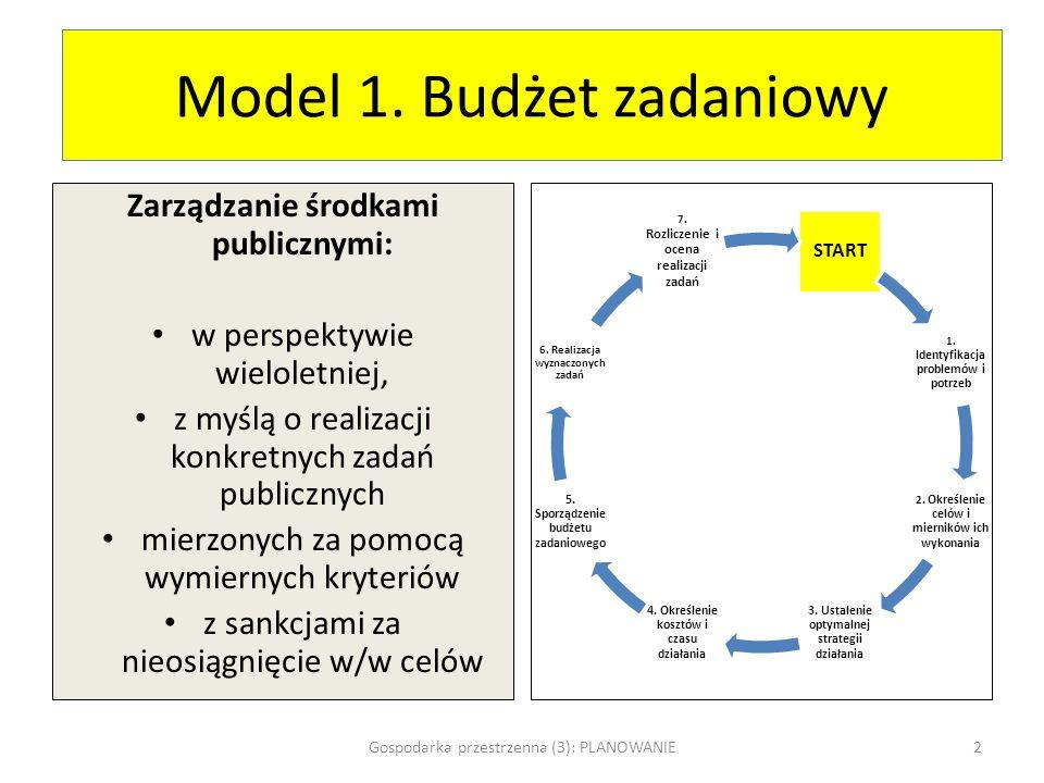 Model 1. Budżet zadaniowy Zarządzanie środkami publicznymi: w perspektywie wieloletniej, z myślą o realizacji konkretnych zadań publicznych mierzonych