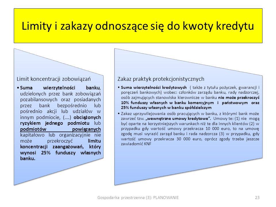 Limity i zakazy odnoszące się do kwoty kredytu Limit koncentracji zobowiązań Suma wierzytelności banku, udzielonych przez bank zobowiązań pozabilansow