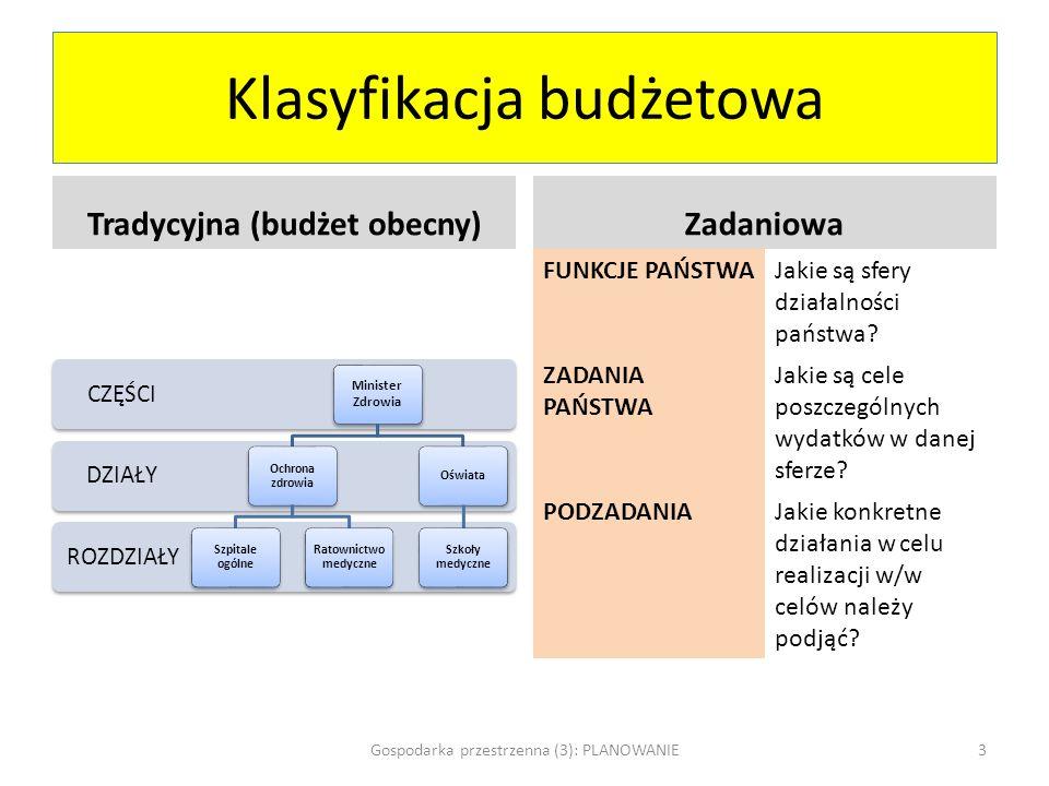 Funkcje państwa w budżecie zadaniowym Zarządzanie państwem 1 Bezpieczeństwo wewnętrzne 2 Działalność edukacyjna, opiekuńcza i wychowawcza państwa 3 Zarządzanie finansami 4 Ochrona praw i interesów Skarbu Państwa 5 Nauka polska 10 Sprawy obywatelskie 16 Sprawiedliwość 18 Planowanie strategiczne 22 Gospodarka przestrzenna (3): PLANOWANIE4