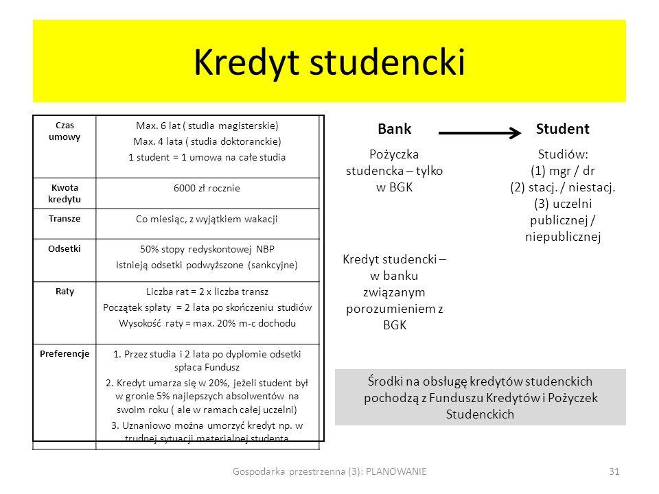 Kredyt studencki BankStudent Pożyczka studencka – tylko w BGK Studiów: (1) mgr / dr (2) stacj. / niestacj. (3) uczelni publicznej / niepublicznej Kred