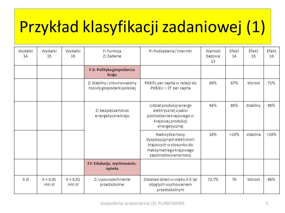 Przykład klasyfikacji zadaniowej (2) Wydatki 14 Wydatki 15 Wydatki 16 F: Funkcja Z: Zadanie P: Podzadania / miernikiWartość bazowa 13 Efekt 14 Efekt 15 Efekt 16 F18: SPRAWIEDLIWOŚĆ Z: Sprawowanie wymiaru sprawiedliwości Odsetek obywateli pozytywnie oceniających pracę sądów 20%38%Wzrost41% Wskaźnik opanowania spraw Liczba uwzględnionych skarg na przewlekłość postępowania 0,023 Spadek0,021 XX + 0,01 mln zł X + 0,02 mln zł Z: Wykonywanie kar izolacyjnych Metraż celi na 1 osadzonego 3m^23.5 m^2 4 m^24,5 m^2 Powrotność wychowanków zakładów poprawczych na drogę przestępstwa 58%57%Spadek55% Gospodarka przestrzenna (3): PLANOWANIE6