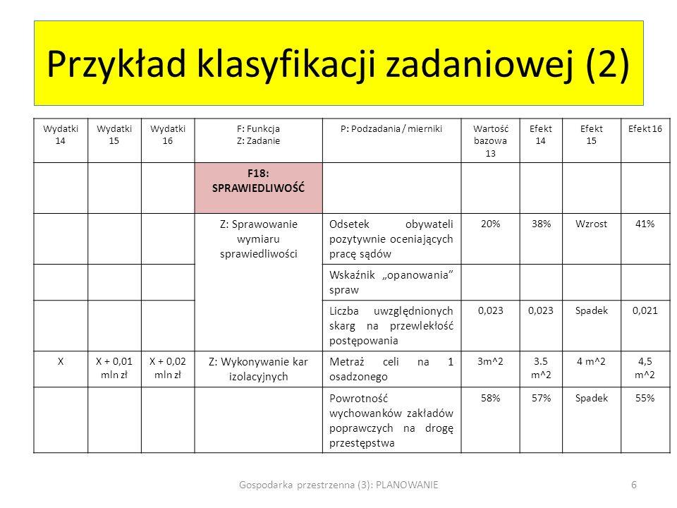 Przykład klasyfikacji zadaniowej (2) Wydatki 14 Wydatki 15 Wydatki 16 F: Funkcja Z: Zadanie P: Podzadania / miernikiWartość bazowa 13 Efekt 14 Efekt 1
