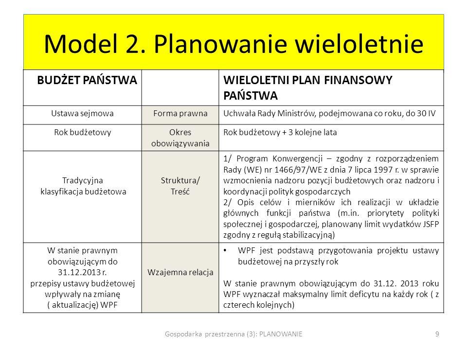 Model 2. Planowanie wieloletnie BUDŻET PAŃSTWAWIELOLETNI PLAN FINANSOWY PAŃSTWA Ustawa sejmowaForma prawnaUchwała Rady Ministrów, podejmowana co roku,
