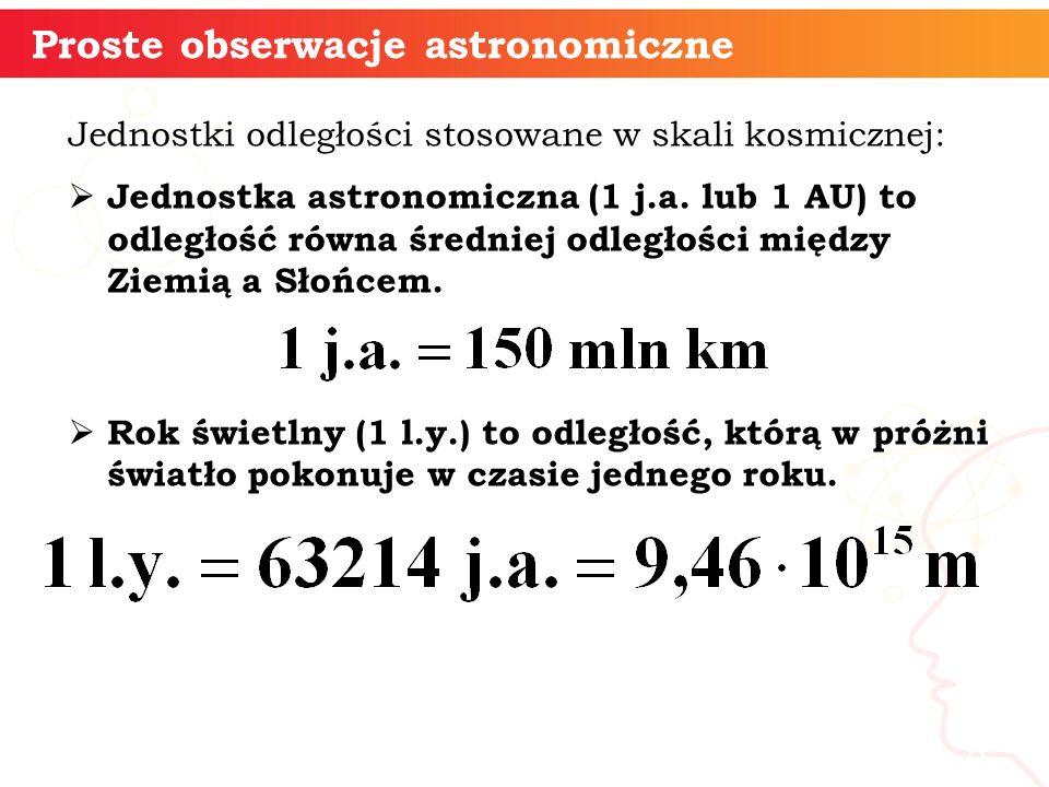 Fakty obserwacyjne będące podstawą kosmologii: 1.Galaktyki oddalają się od siebie.