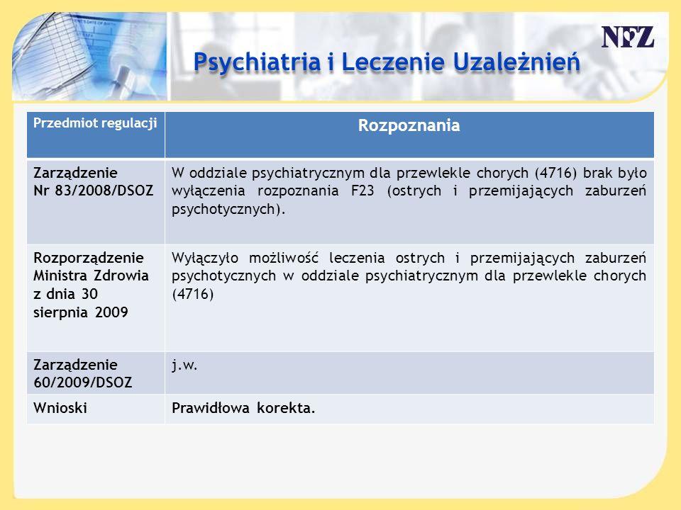 Treść slajdu…. Przedmiot regulacji Rozpoznania Zarządzenie Nr 83/2008/DSOZ W oddziale psychiatrycznym dla przewlekle chorych (4716) brak było wyłączen