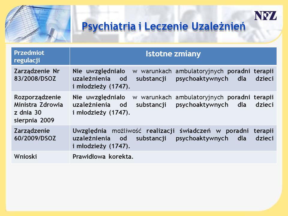 Treść slajdu…. Przedmiot regulacji Istotne zmiany Zarządzenie Nr 83/2008/DSOZ Nie uwzględniało w warunkach ambulatoryjnych poradni terapii uzależnieni