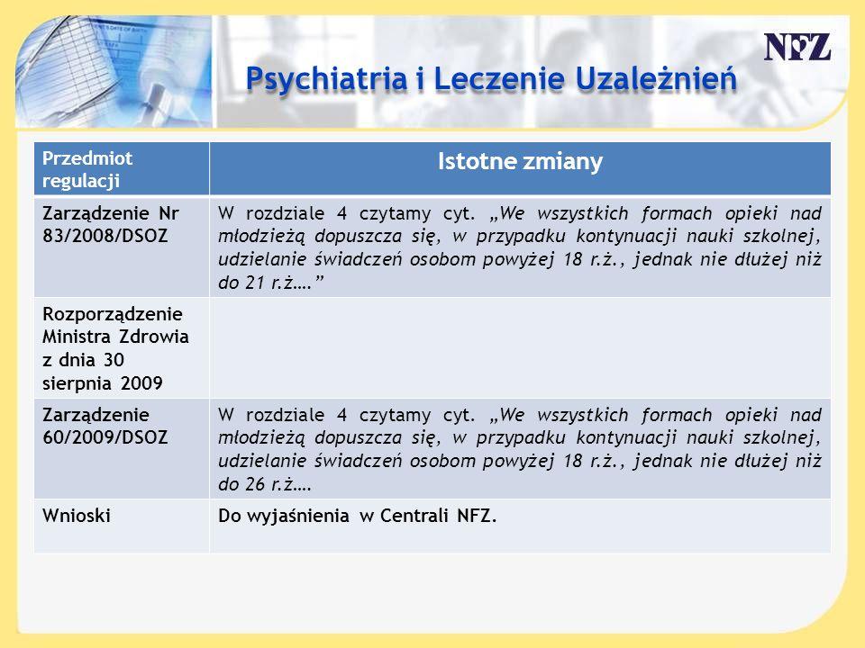 Treść slajdu…. Przedmiot regulacji Istotne zmiany Zarządzenie Nr 83/2008/DSOZ W rozdziale 4 czytamy cyt. We wszystkich formach opieki nad młodzieżą do