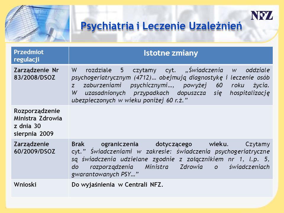 Treść slajdu…. Przedmiot regulacji Istotne zmiany Zarządzenie Nr 83/2008/DSOZ W rozdziale 5 czytamy cyt. Świadczenia w oddziale psychogeriatrycznym (4