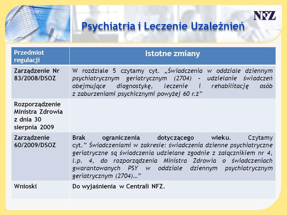 Treść slajdu…. Przedmiot regulacji Istotne zmiany Zarządzenie Nr 83/2008/DSOZ W rozdziale 5 czytamy cyt. Świadczenia w oddziale dziennym psychiatryczn