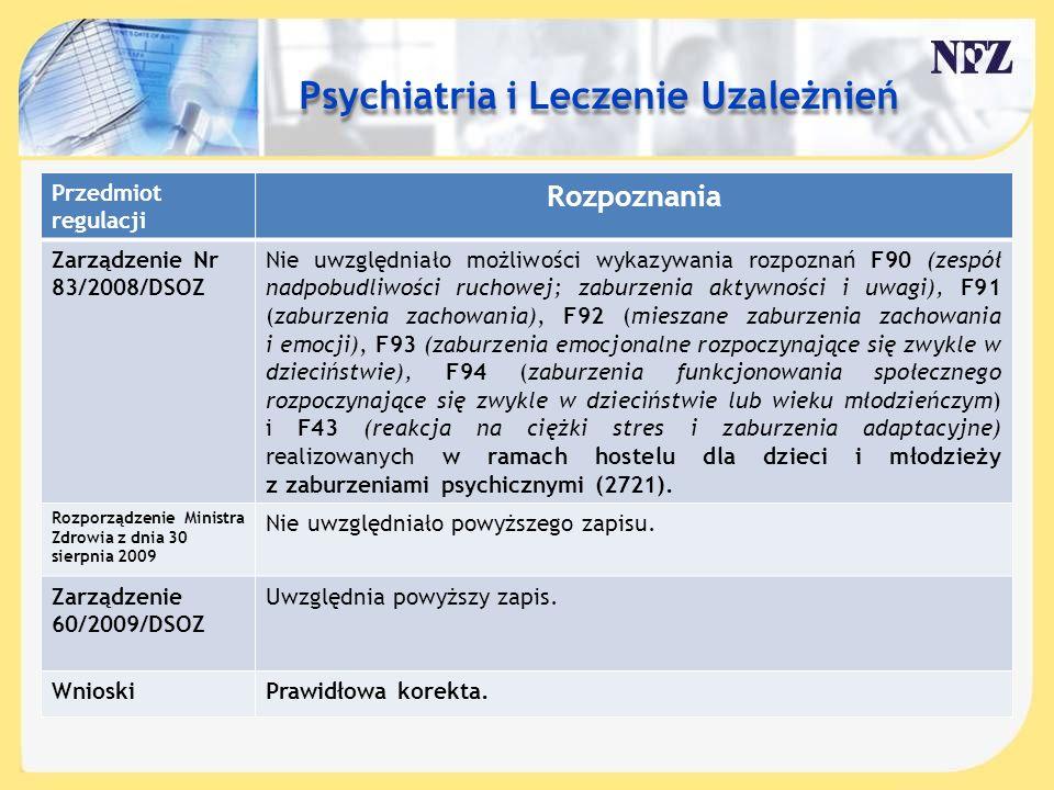 Treść slajdu…. Przedmiot regulacji Rozpoznania Zarządzenie Nr 83/2008/DSOZ Nie uwzględniało możliwości wykazywania rozpoznań F90 (zespół nadpobudliwoś