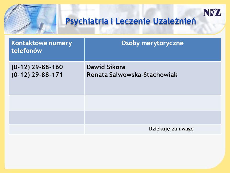 Treść slajdu…. Kontaktowe numery telefonów Osoby merytoryczne (0-12) 29-88-160 (0-12) 29-88-171 Dawid Sikora Renata Salwowska-Stachowiak Dziękuję za u