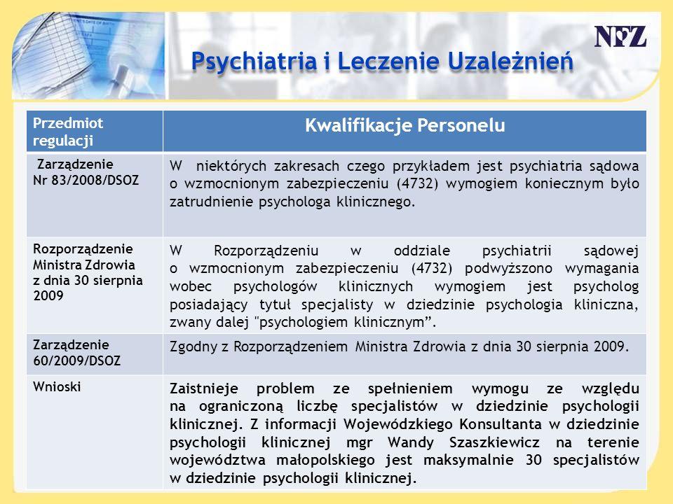 Treść slajdu…. Przedmiot regulacji Kwalifikacje Personelu Zarządzenie Nr 83/2008/DSOZ W niektórych zakresach czego przykładem jest psychiatria sądowa