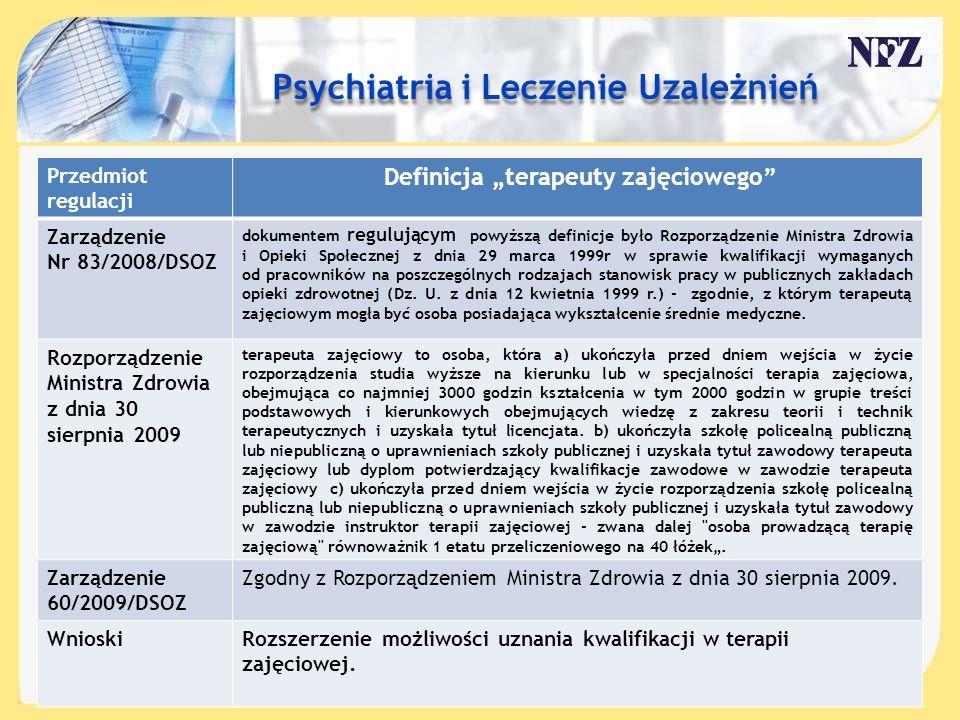 Treść slajdu…. Przedmiot regulacji Definicja terapeuty zajęciowego Zarządzenie Nr 83/2008/DSOZ dokumentem regulującym powyższą definicje było Rozporzą