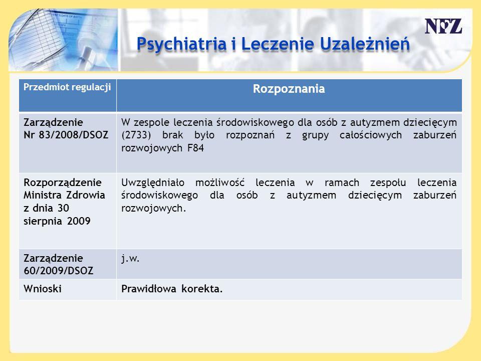 Treść slajdu…. Przedmiot regulacji Rozpoznania Zarządzenie Nr 83/2008/DSOZ W zespole leczenia środowiskowego dla osób z autyzmem dziecięcym (2733) bra