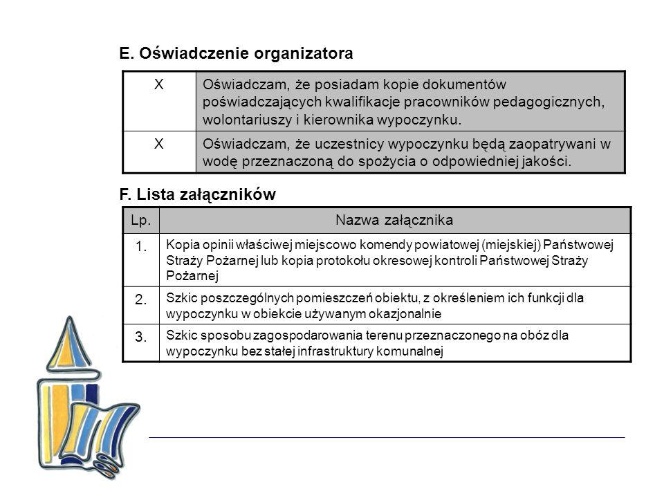 E. Oświadczenie organizatora XOświadczam, że posiadam kopie dokumentów poświadczających kwalifikacje pracowników pedagogicznych, wolontariuszy i kiero