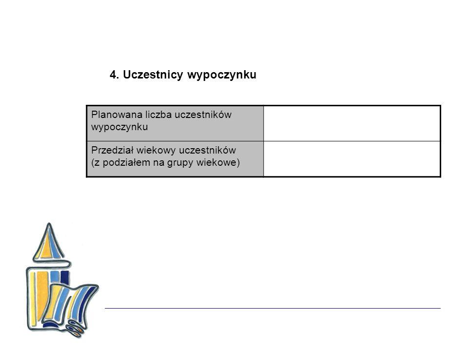 4. Uczestnicy wypoczynku Planowana liczba uczestników wypoczynku Przedział wiekowy uczestników (z podziałem na grupy wiekowe)