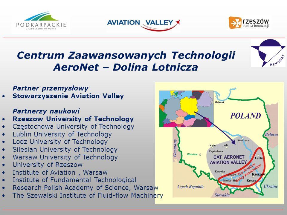 Partner przemysłowy Stowarzyszenie Aviation Valley Partnerzy naukowi Rzeszow University of Technology Częstochowa University of Technology Lublin Univ