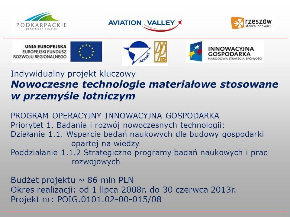 Indywidualny projekt kluczowy Nowoczesne technologie materiałowe stosowane w przemyśle lotniczym PROGRAM OPERACYJNY INNOWACYJNA GOSPODARKA Priorytet 1.