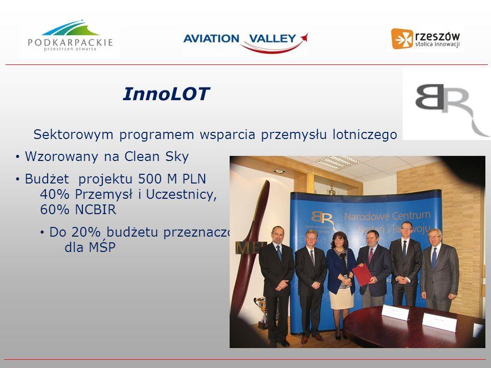 Sektorowym programem wsparcia przemysłu lotniczego Wzorowany na Clean Sky Budżet projektu 500 M PLN 40% Przemysł i Uczestnicy, 60% NCBIR Do 20% budżetu przeznaczone dla MŚP InnoLOT