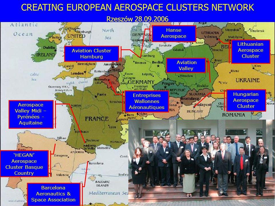 Hungarian Aerospace Cluster Aviation Valley Aerospace Valley Midi – Pyrénées - Aquitaine Barcelona Aeronautics & Space Association Hanse Aerospace Avi