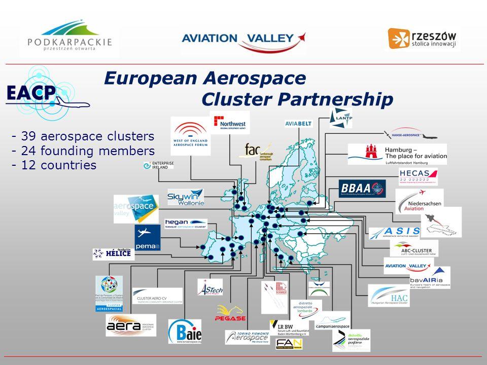 - 39 aerospace clusters - 24 founding members - 12 countries European Aerospace Cluster Partnership