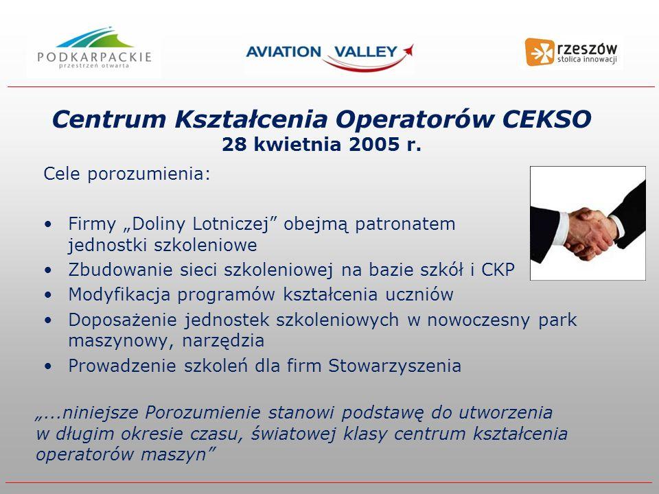 Cele porozumienia: Firmy Doliny Lotniczej obejmą patronatem jednostki szkoleniowe Zbudowanie sieci szkoleniowej na bazie szkół i CKP Modyfikacja progr
