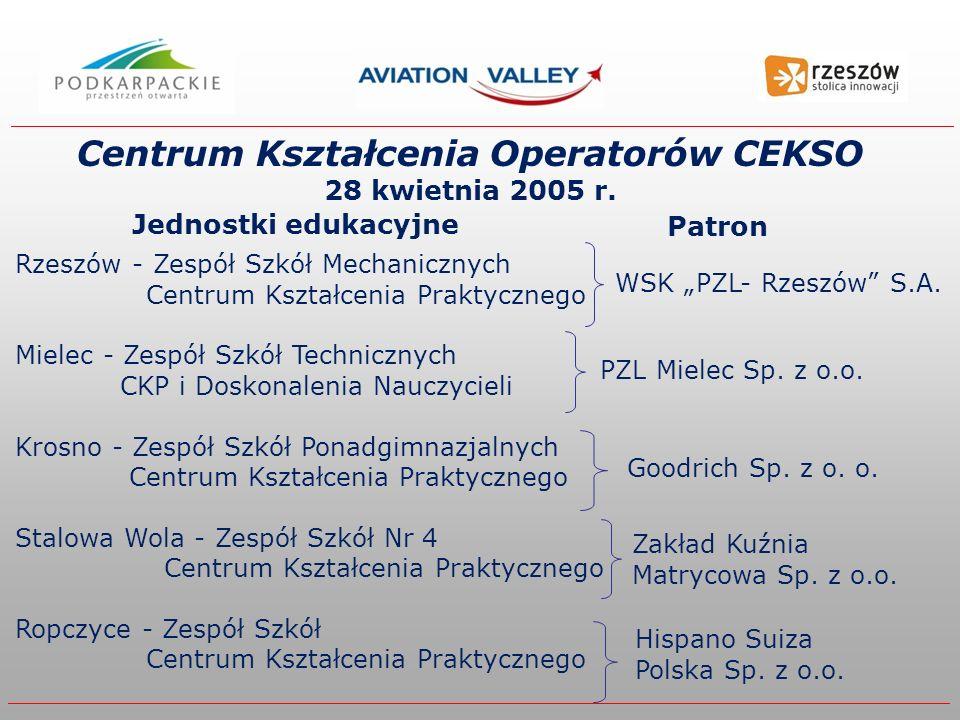 Rzeszów - Zespół Szkół Mechanicznych Centrum Kształcenia Praktycznego Mielec - Zespół Szkół Technicznych CKP i Doskonalenia Nauczycieli Krosno - Zespó