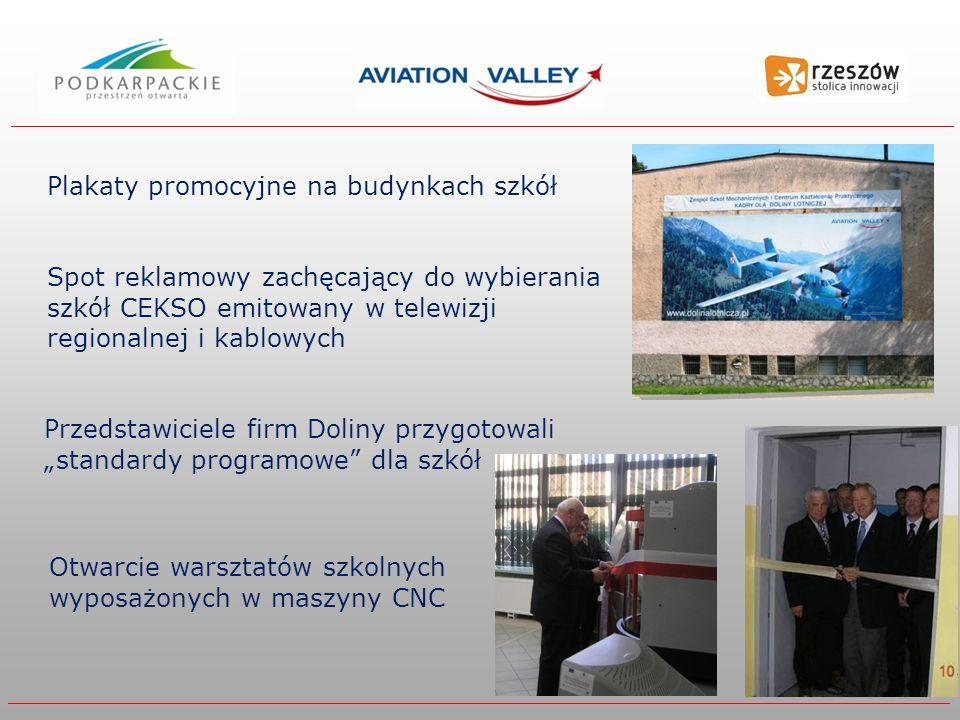Plakaty promocyjne na budynkach szkół Spot reklamowy zachęcający do wybierania szkół CEKSO emitowany w telewizji regionalnej i kablowych Otwarcie wars